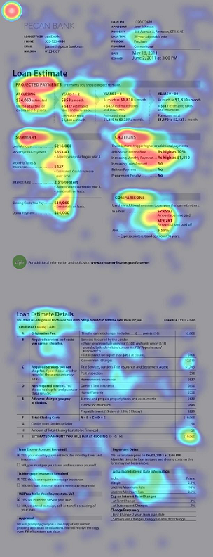 Sample heatmap. Click to view larger.