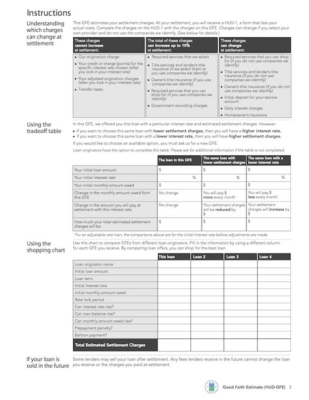 Disclosure Comparison Consumer Financial Protection Bureau
