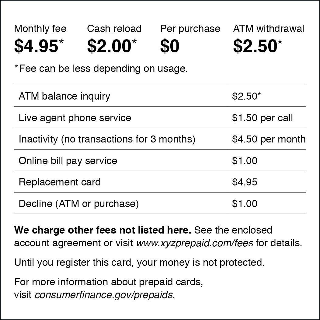 NAFCU Compliance Blog: Prepaid Cards