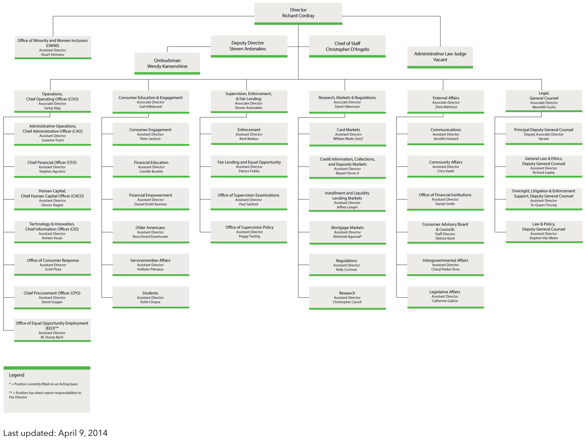 College Search Worksheet Worksheet – College Search Worksheet