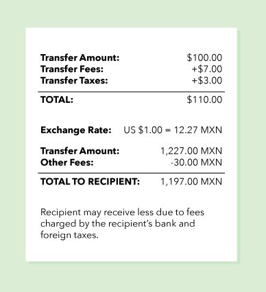 Receipt before, showing no contact information for the Consumer Financial Protection Bureau