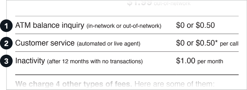 Section of a sample prepaid disclosure that highlights (1) the ATM balance inquiry fee, (2) the customer service fee, and (3) the inactivity fee